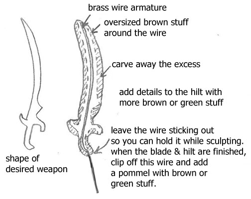 DKS_WeaponSculptingSketch.jpg