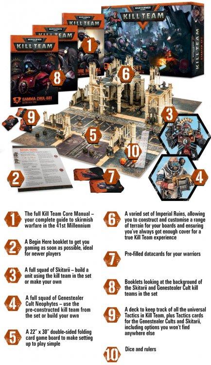 Kill-Team-box-set-Infographic1.thumb.jpg.99dbe28028aadad4abcb04868b567209.jpg