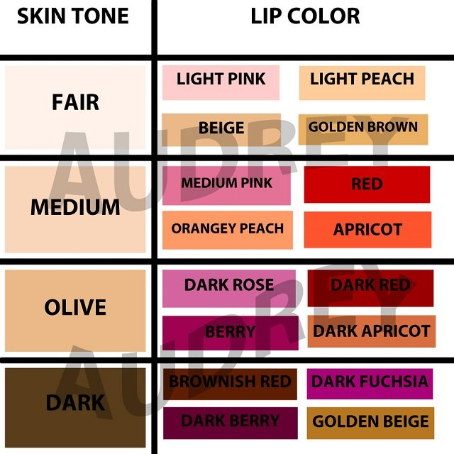 lip-color-for-your-skin-tone1.jpg.52b158f87c7427e753cd2bab6d86be9d.jpg