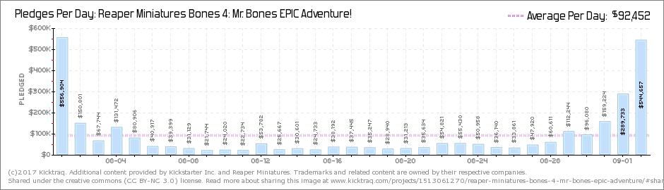 bones4dailypledges.png
