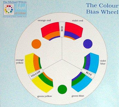 color_bias_wheel2.jpg.aa4d8ed6eda08923b66c7920a09130e2.jpg