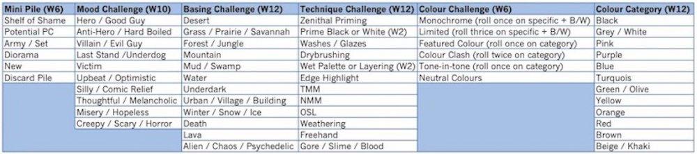 Challenges.thumb.jpg.d97929e46ca3e613315db87e65da3819.jpg