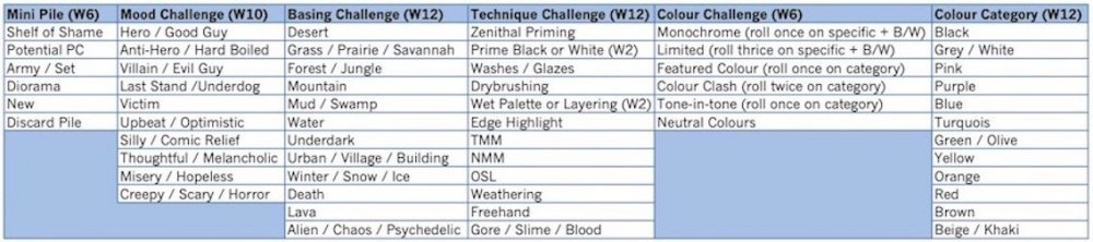 Challenges.thumb.jpg.d97929e46ca3e613315db87e65da3819.jpg.4d15ff35d9c4a4effa4d4a438e302a76.jpg