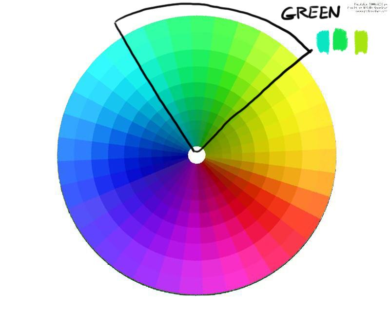 179497624_GreenSpectrum.jpg.684c74507c64ce719e295c06da43c7cc.jpg